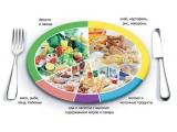 Гостиница Гэсэр - иконка «питание» в Омонске